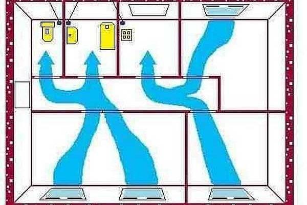 Вентиляция в ванной комнате и туалете в квартире