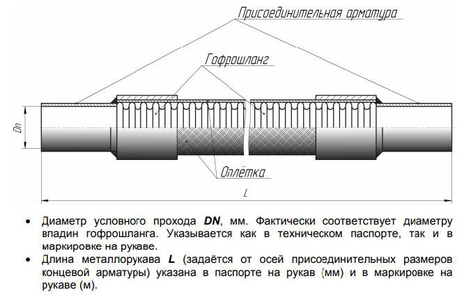 Как соединить металлическую трубу с пластиковой