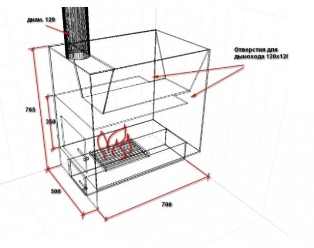Печь для бани своими руками (кирпичная и металлическая): установка, чертежи, пошаговые инструкции и прочее + видео