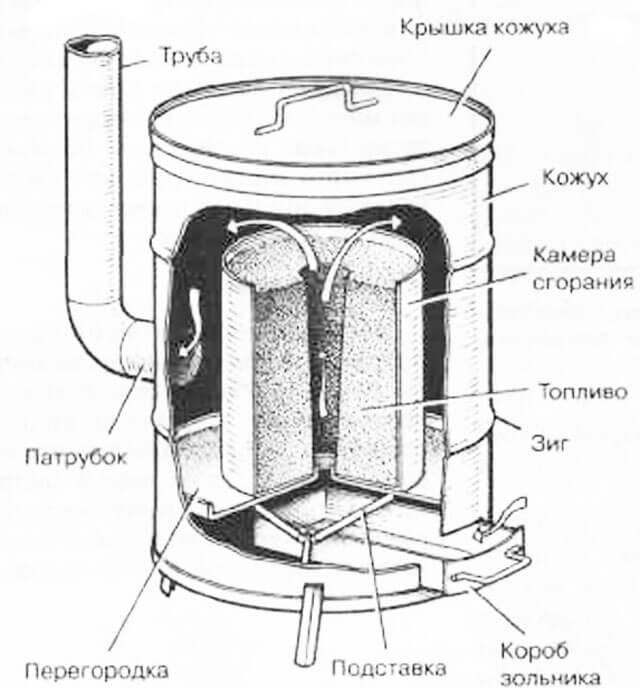 Печь ракета своими руками