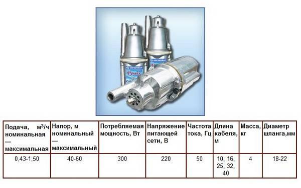 Водяной насос «ручеек»: устройство, характеристики, отзывы, правила использования