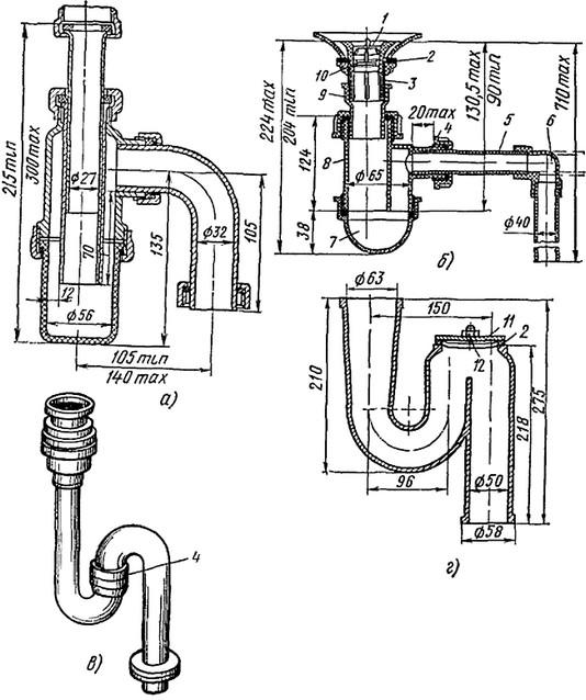 Как сделать канализационный гидрозатвор своими руками и что для этого нужно