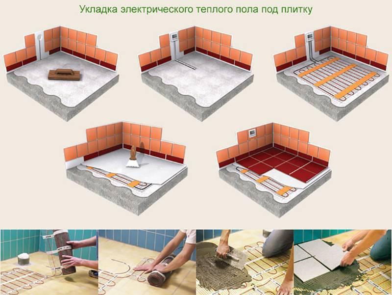 Какой теплый пол лучше выбрать: сравнительный обзор водяных и электрических вариантов