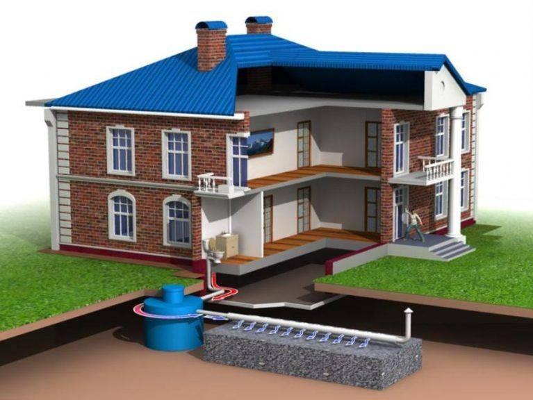 Устройство внутренней канализации в квартире и частном доме