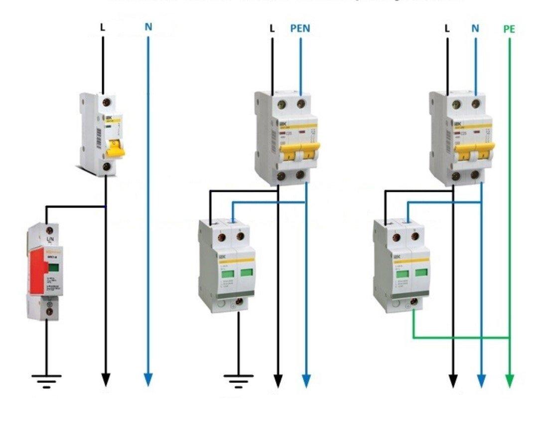 Особенности подключения автоматов и узо в щитке: схемы + правила проведения монтажа