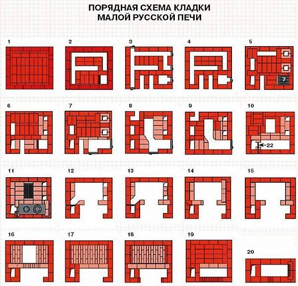 Русская печь с варочной плитой: порядовки и схемы, кладка своими руками