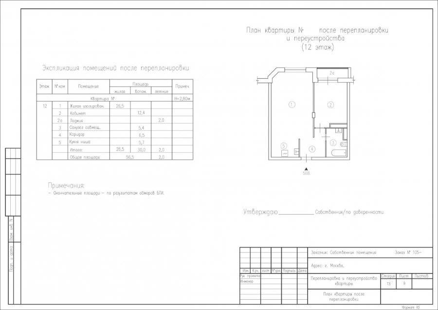 Нюансы перепланировки квартиры: возможно ли объединение кухни и комнаты?