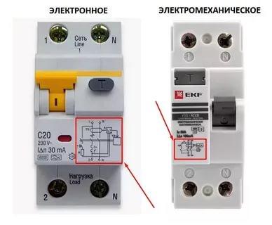 В чем отличие узо от дифавтомата? рассмотрим подробно разницу между устройствами