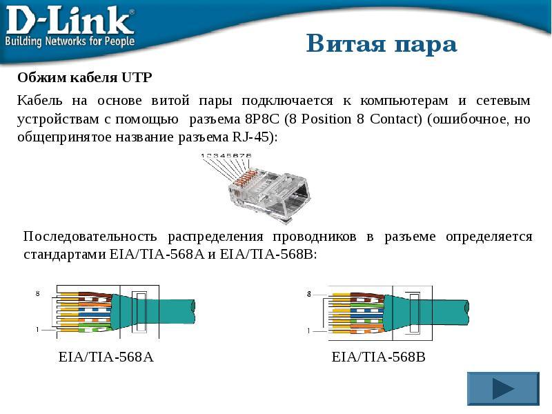 Как подключить интернет розетку и коннектор: фото, видео