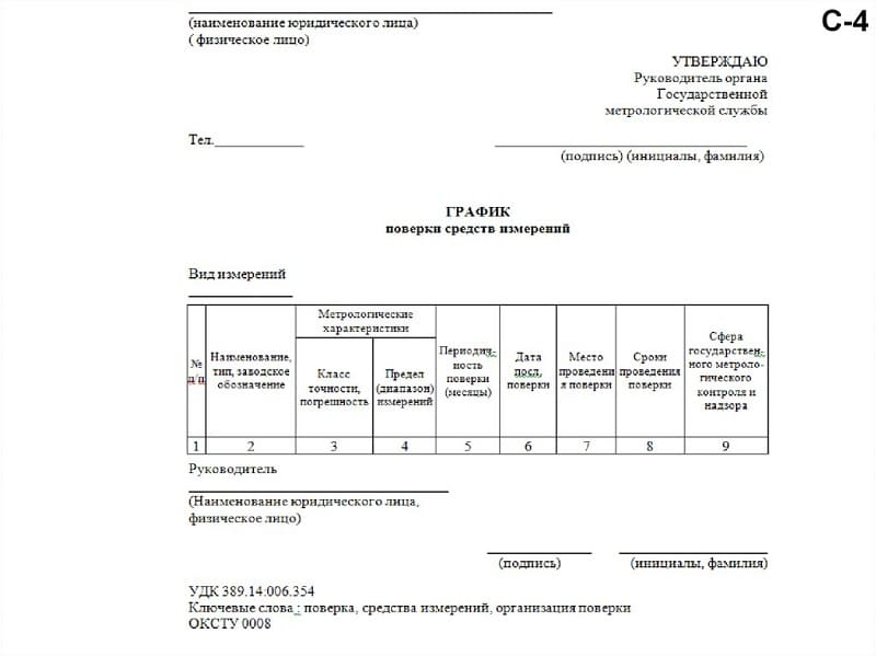 Гост 8.324-2002 государственная система обеспечения единства измерений (гси). счетчики газа. методика поверки, гост от 17 июня 2003 года №8.324-2002