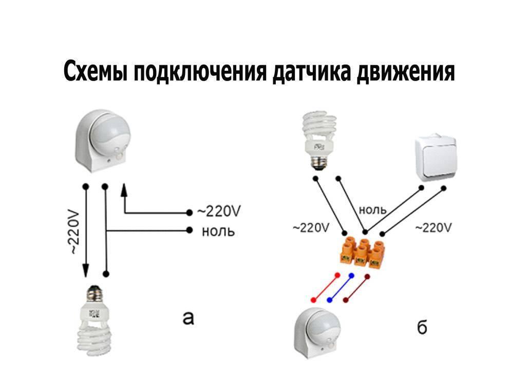 Лампы с датчиком движения: характеристики, разновидности, советы по выбору