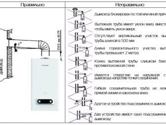 Размещение газовой плиты относительно коммуникаций: газовых и электрических