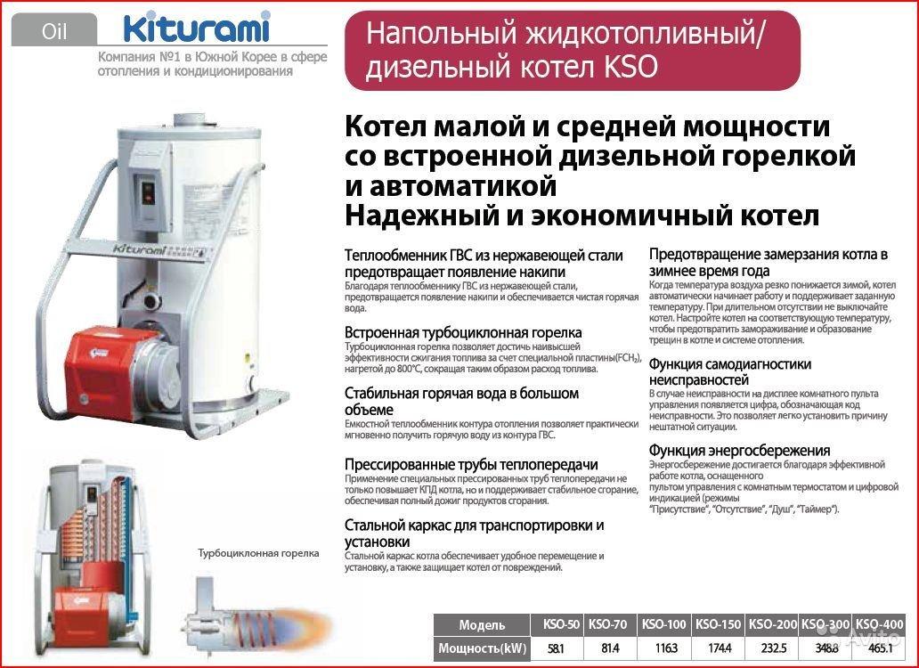 Настенные газовые двухконтурные котлы производства южная корея: преимущества, недостатки, обзор моделей