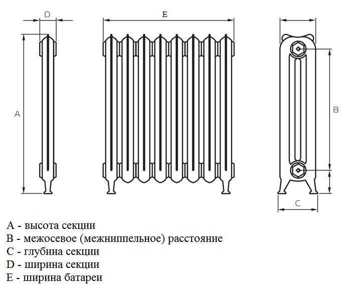 Чугунные батареи отопления: описание и характеристики