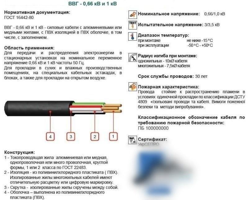 Расшифровка ввгнг а ls: разновидности проводов, технические характеристики