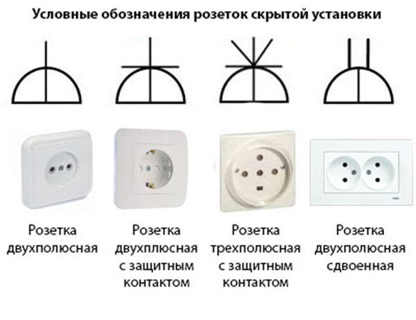 Как подобрать розетки и выключатели к интерьеру: 5 примеров