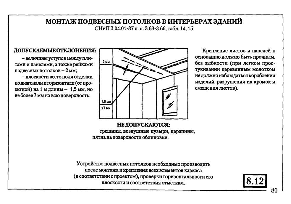 Монтаж реечного потолка: пошаговая инструкция установки подвесного потолка из алюминиевых реек своими руками