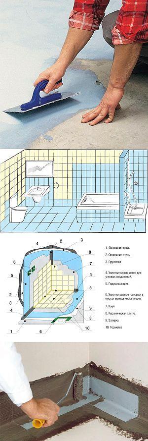 Гидроизоляция пола в ванной комнате своими руками