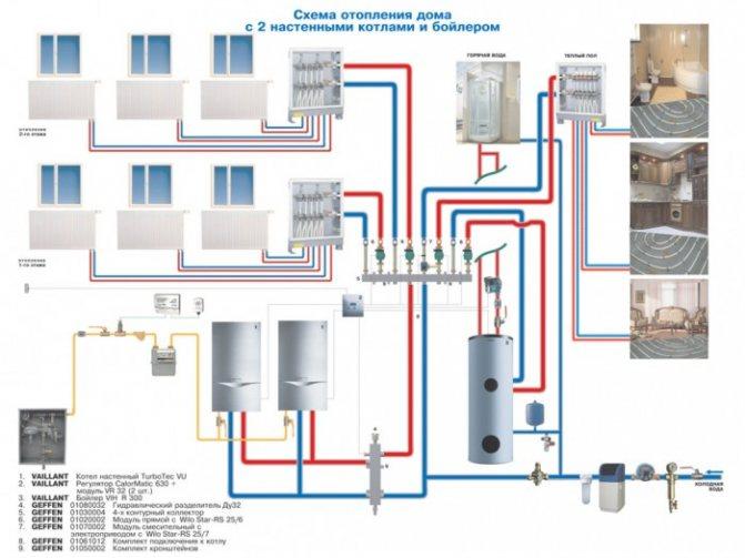 Комбинированная система отопления, устройство для частного дома, как правильно выбрать схему системы, примеры на фото и видео