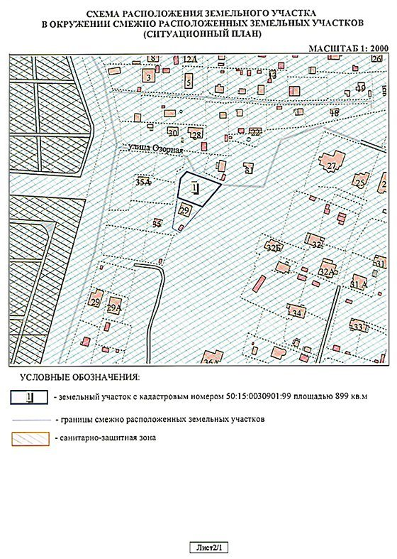 Ситуационный план земельного участка для газификации