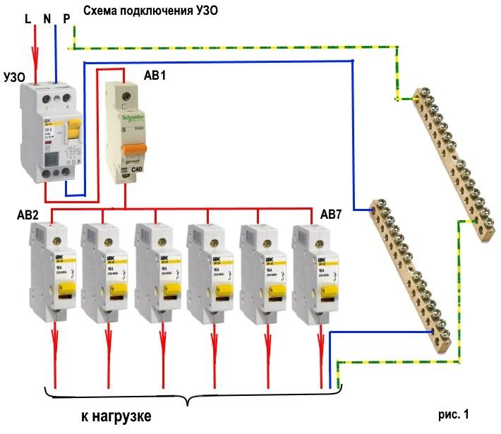 Схемы подключения узо в трехфазной сети