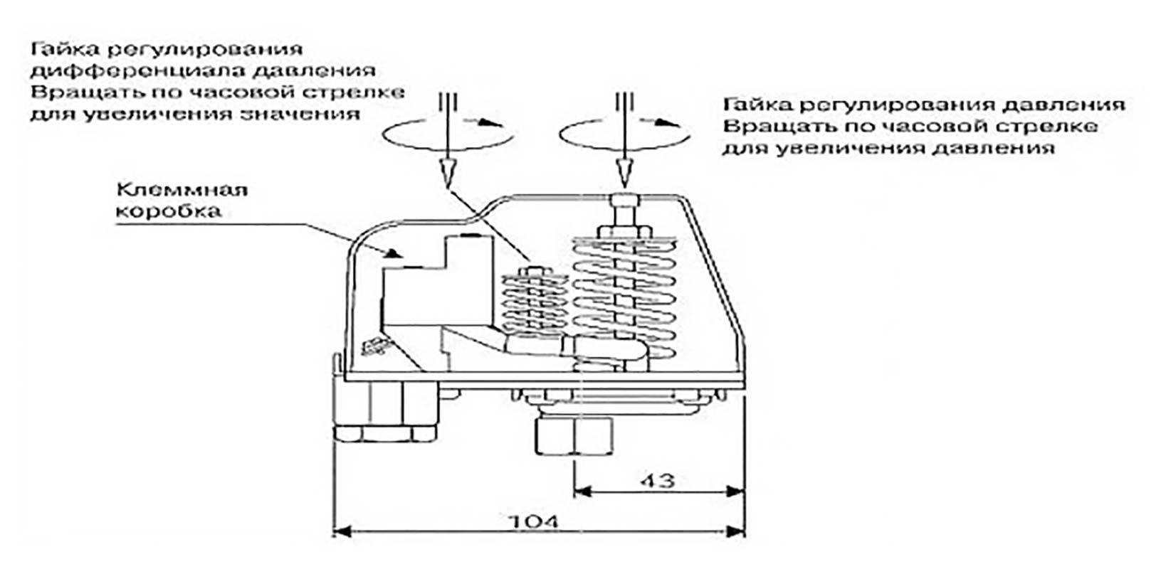 Регулировка реле давления насосной станции: как отрегулировать своими руками, настройка напора воды в системе водоснабжения
