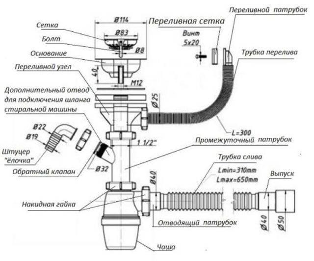 Установка сифона на кухне — схема сборки и установка для мойки