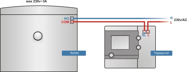 Комнатный термостат для газового котла отопления