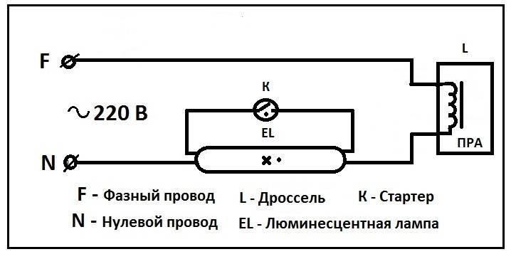Дроссель для люминесцентных ламп: устройство, назначение + схема для подключения