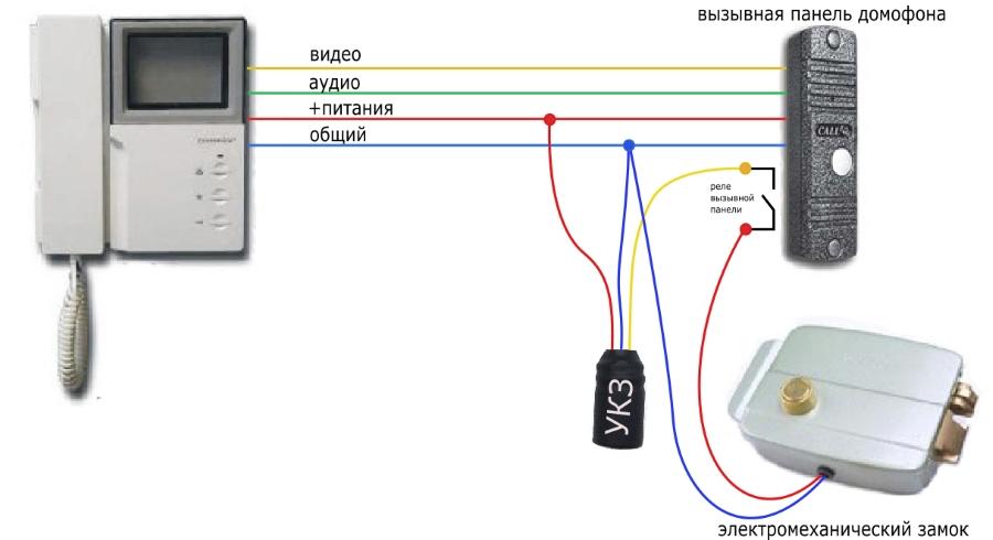 Устройство домофона: схема, принцип работы и главные элементы