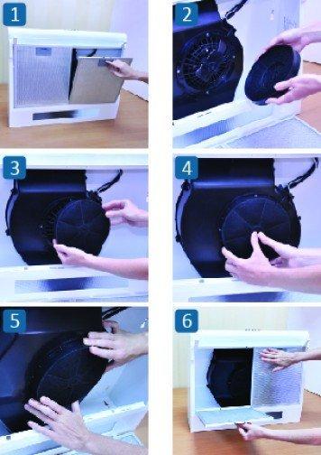 Фильтры для вытяжки на кухне: какие лучше всего использовать, уход, замена, как сделать своими руками, отзывы, фото » интер-ер.ру