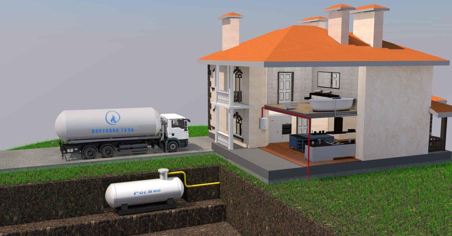 Система отопления частного дома газовыми баллонами