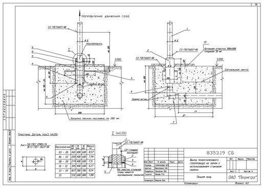 Расстояние от газопровода до зданий и сооружений: высокого и среднего давления, подземного фундамента по снип