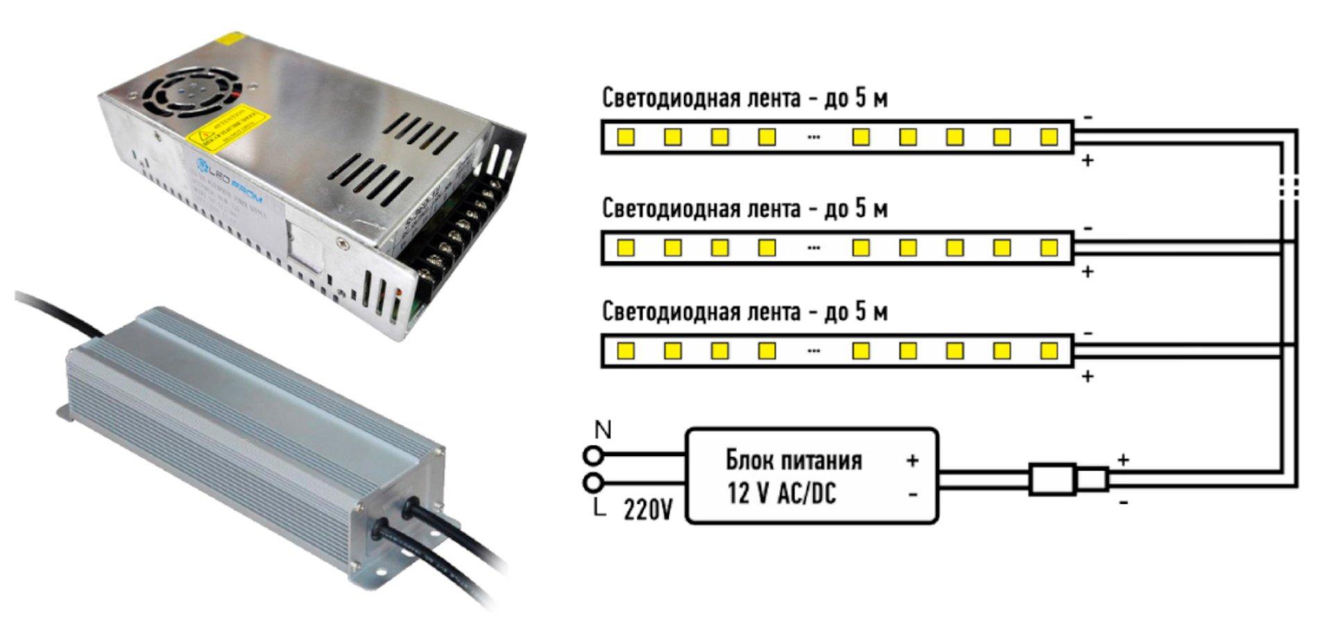 Особенности выбора блока питания для светодиодной ленты