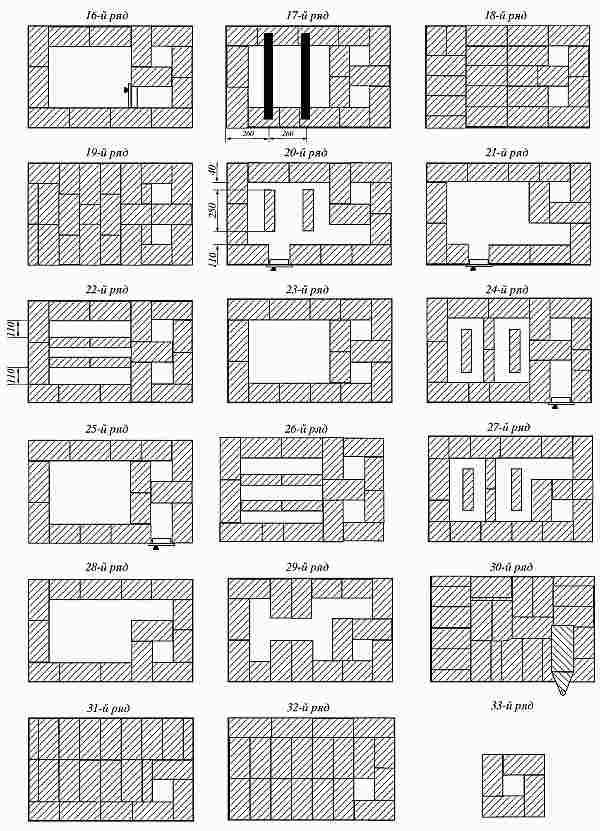 Печь своими руками из кирпича: чертежи простых и практичных конструкций печи. 115 фото изготовления различных моделей