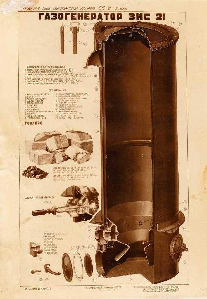 Газогенераторы на дровах своими руками - устройство и схема
