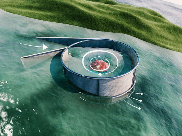 Мини-гидроэлектростанции для частного дома, дачи