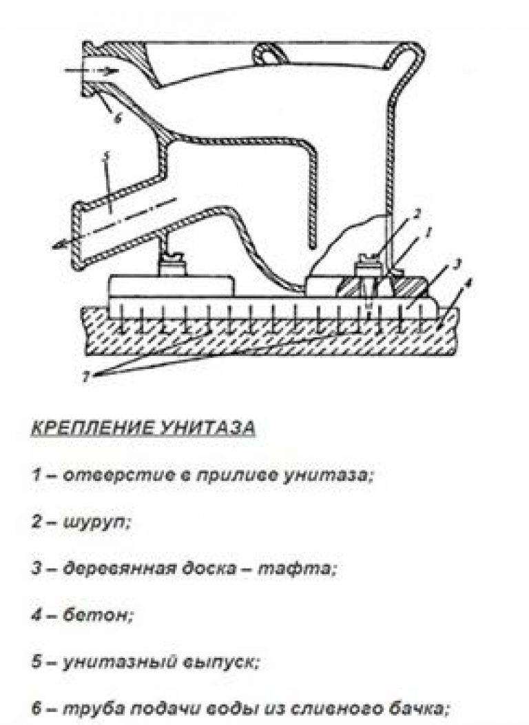Замена унитаза с демонтажом старого: подготовка, крепление и подключение