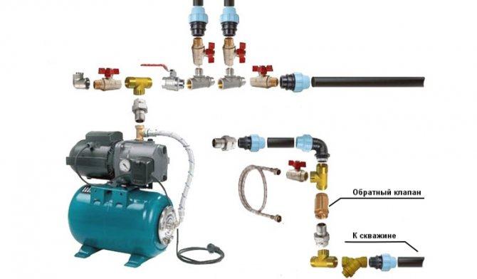 Обратный клапан для воды для насоса: устройство и принцип работы