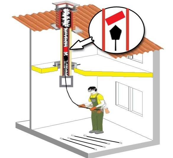 Очистка вентиляционных воздуховодов: обзор самых действенных способов почистить вентканал