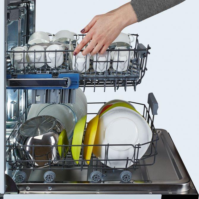 Лучшие посудомоечные машины 2019-2020 по отзывам покупателей