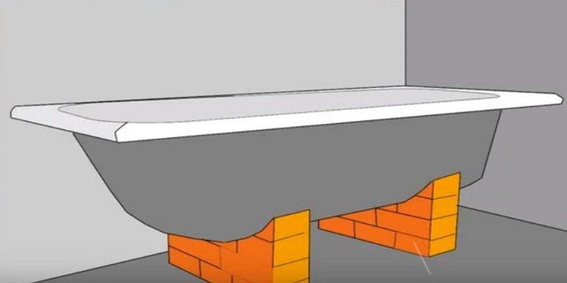 Как производится установка ванны на кирпичи: выкладываем кирпичные основание и бортик
