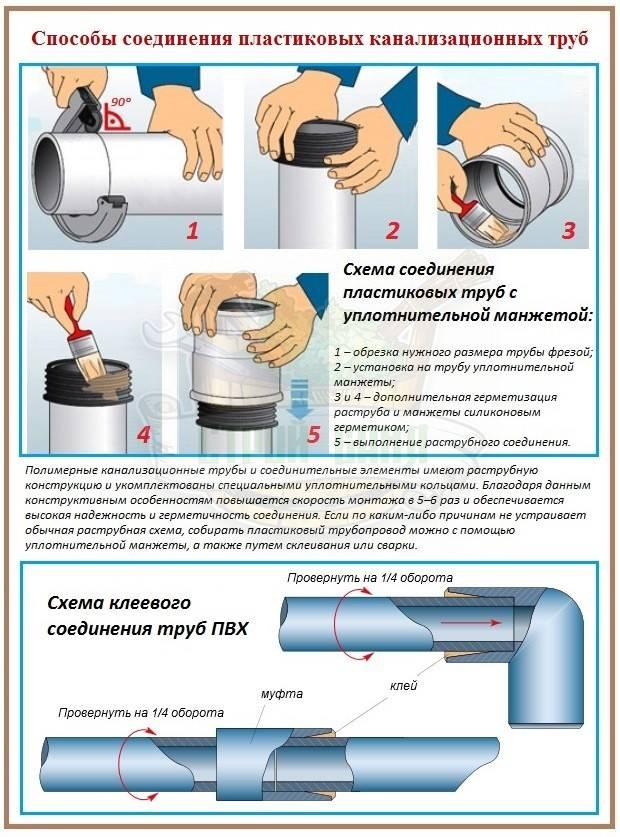Герметик для канализационных труб: виды и рекомендации по выбору