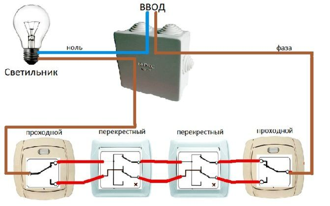 Перекрёстный выключатель: для чего нужен и как его подключить