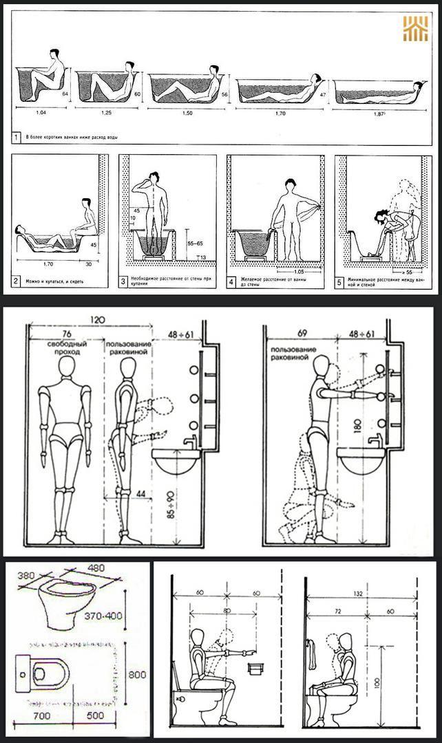 Высота установки раковины в ванной: стандарты и схемы