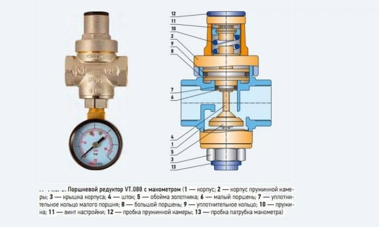Газовый редуктор для баллона с регулятором — виды и параметры