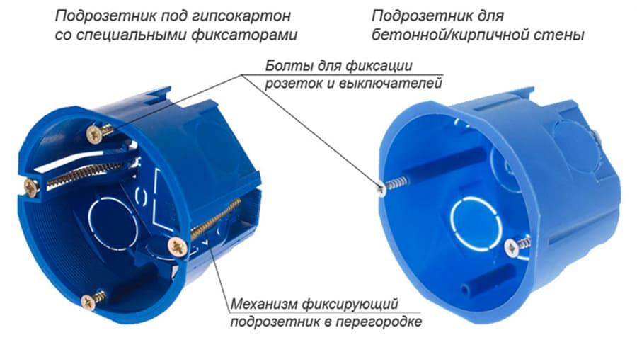Инструкция по установке подрозетника