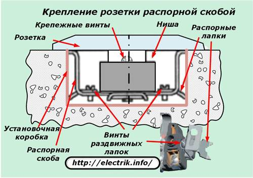 Розетка с выключателем в одном корпусе: как подключить розетку с выключателем