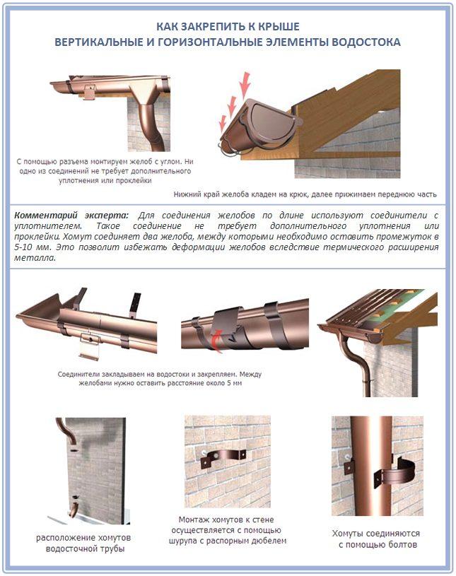 Монтаж водосточной системы своими руками: установка