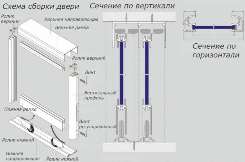 Раздвижной экран для ванны: фото и какие бывают, образный профиль и размеры комнаты практичный раздвижной экран для ванны: 4 материала изготовления – дизайн интерьера и ремонт квартиры своими руками